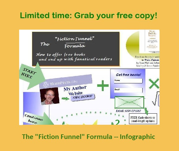 Fiction Formula infographic offer